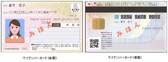 Mynumbercard