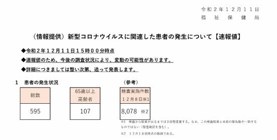021211sokuhou