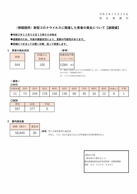 021230sokuhou